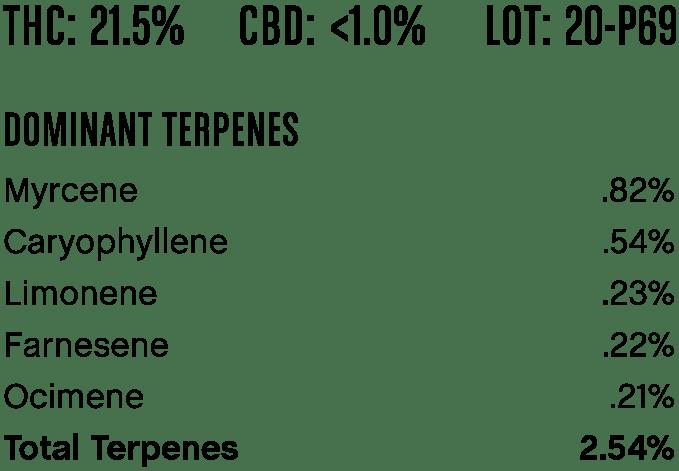 cherrypunch-p69-1